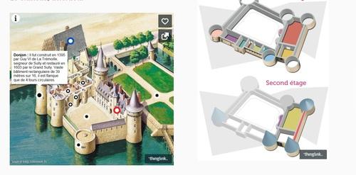 Le château interactif
