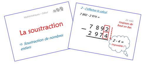 La soustraction de nombres entiers (diaporama)