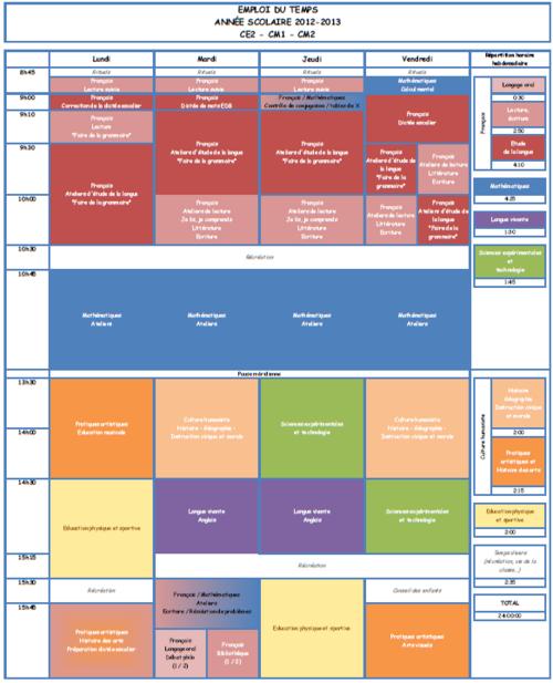 Emploi du temps 2012-2013