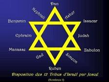 « L'Etat d'Israël » est-il « l'Israël de Elohim » ? (2ème partie)