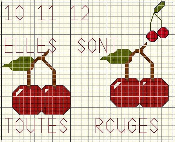10 11 12 ELLES SONT TOUTES ROUGES