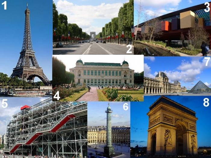 Commençons à découvrir Paris