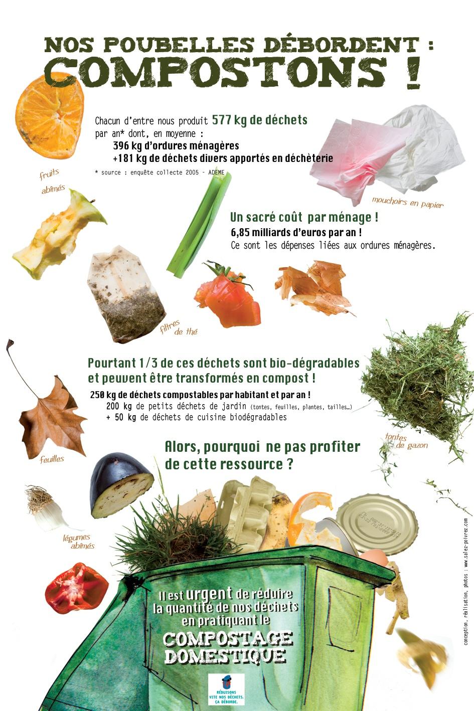 semaine anti pesticides amendez votre jardin avec du compost naturel pour ne plus. Black Bedroom Furniture Sets. Home Design Ideas