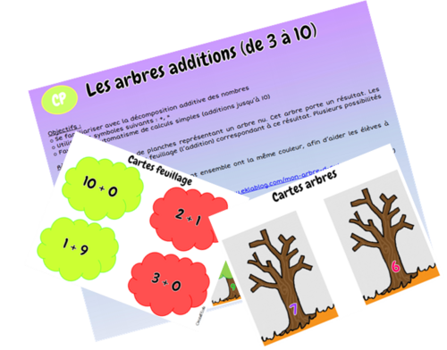 Les arbres additions (jeu) au CP