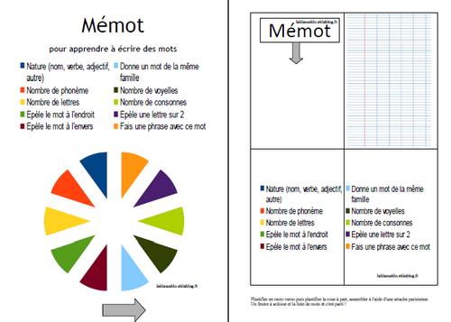 Orthographe: je mémorise et je sais écrire les mots, CE2, CM1, CM2, Picot