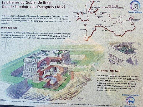 1-21 Route des fortifications Panneau explicatif de la tour