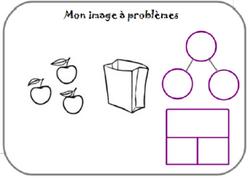 images à problèmes