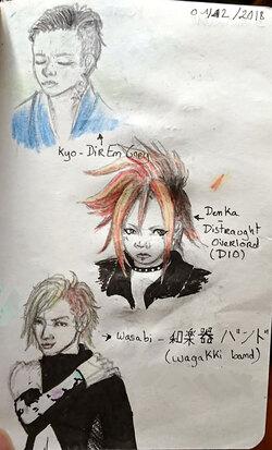 Croquis Kyo, Denka et Wasabi