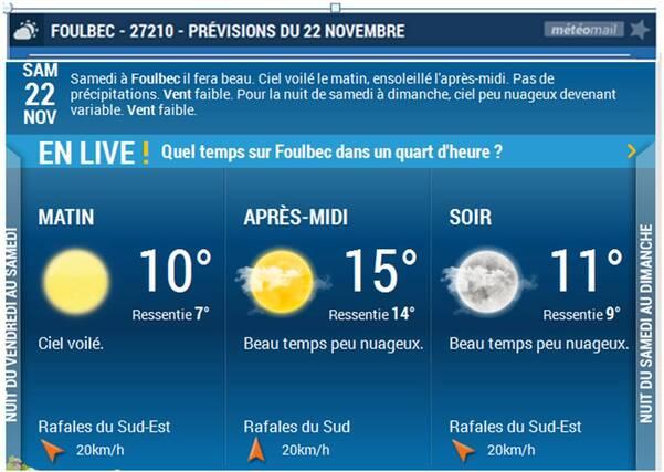 Eh vous avez vu la météo pour la Rando samedi prochain à Foulbec ?