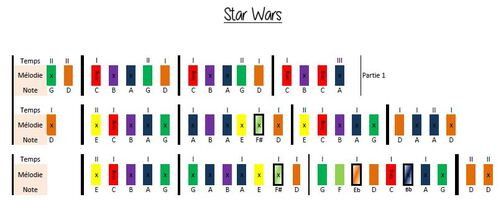 Boomwhackers - Star Wars