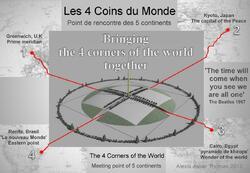 ' Les 4 coins du Monde',