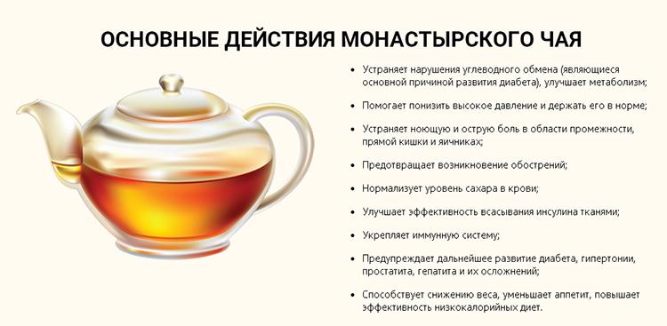 Монастырский чай для диабетиков минск