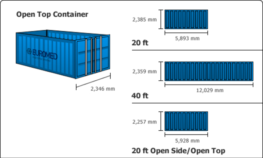 Wagon Porte-container USA