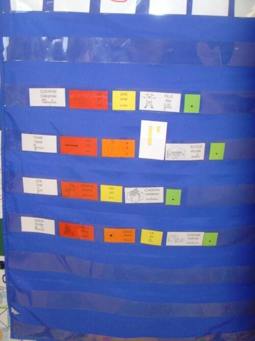 notre atelier-phrases