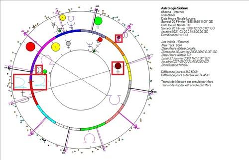 Tubes et chanteurs, la fortune de Pluton