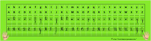Ecriture alphabet