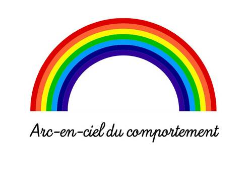 L'arc-en-ciel du comportement