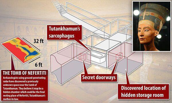 Des chambres secrètes attenantes au tombeau de Toutankhamon ont été découvertes