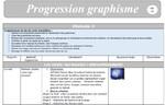 prep graphisme P3