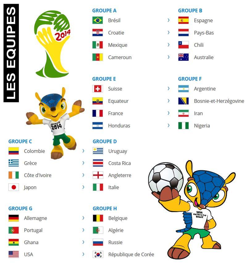 Viva Brasil - Coupe du Monde de Football 2014