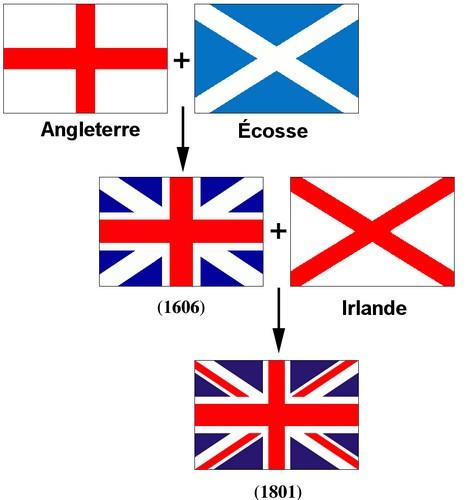 S1 Civi Britannique Lea English