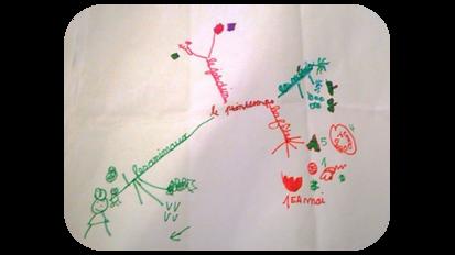Les cartes mentales: structurer, lier, mémoriser