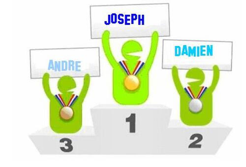 Challenge Décembre 2012