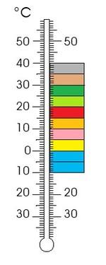 Séquence sur le thermomètre