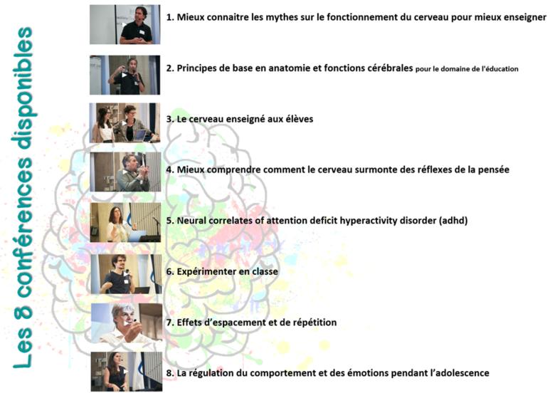 Conférence sur le cerveau et l'enseignement