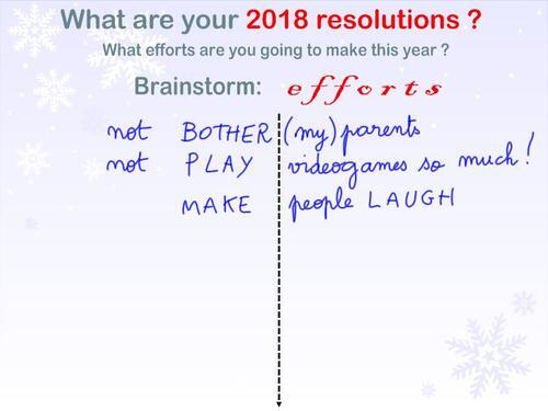 CM2/3 - Happy New Resolutions ;-)