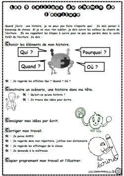 Les cailloux du chemin du l'écriture, écriture, stratégies, hsitoire, cycle 2, Ce1,ce2, Cm1, Cm2, dixmois