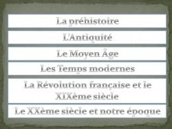 Diaporama: le programme d'histoire cycle 3