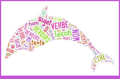 Notre galerie de nuages de mots