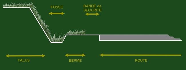 SAUVAGES DE MA ROUTE - plaidoyer pour les bermes (1), les talus routiers, les fossés et les bords des chemins