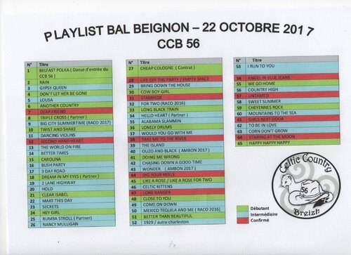 playlist bal  beignon 56