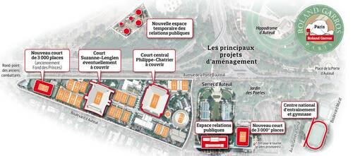 Plan mairie Paris pr Roland.