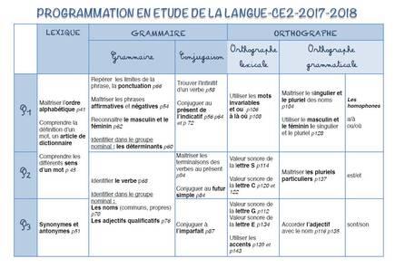 Les programmations et progressions 2017-2018