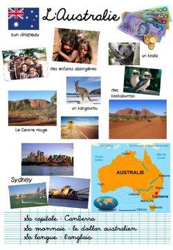 Fiche sur l'Australie