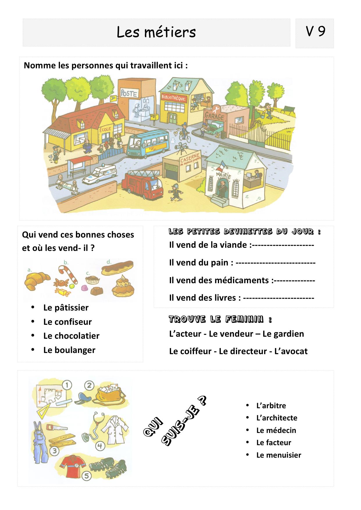 français facile vocabulaire de la maison