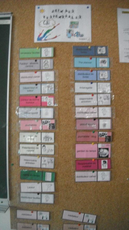 organisation de la classe : gestion du matériel