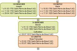 implexe et jeux de prénoms (2)