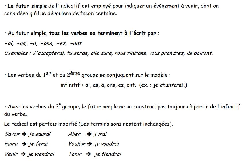 conjugeur essayer Simple and compound conjugations for the french verb essayer.