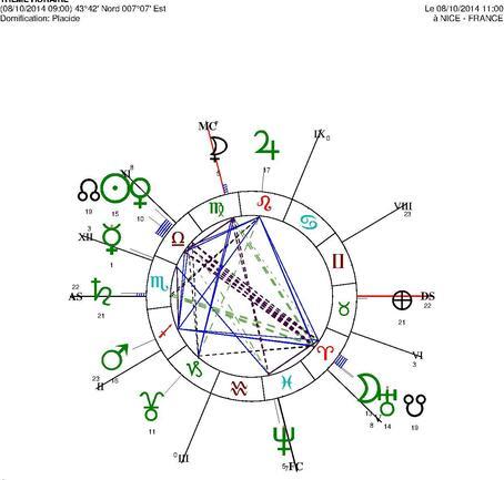 La pleine lune et l'éclipse lunaire sont-elles l'occasion d'une harmonie ?
