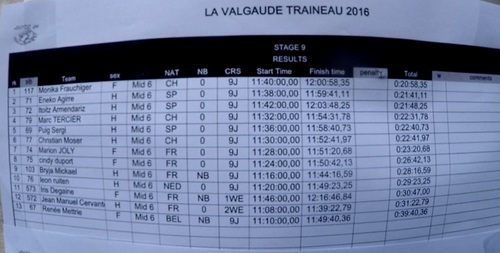 Course La Valgaude 2e WE 2016