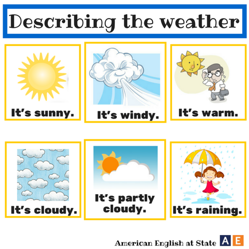 Vocabulary : What's the weather like?