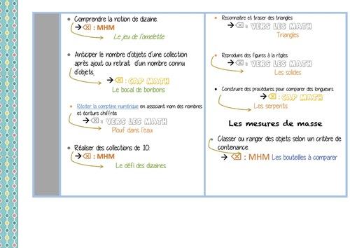 Prog math GS Période 4 MHM + mix 3 méthodes