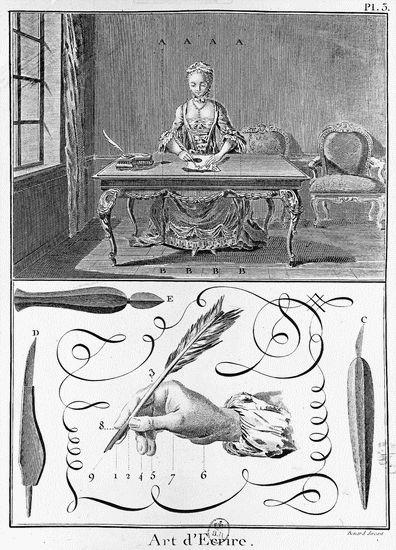 Planche extraite de l'Encyclopédie