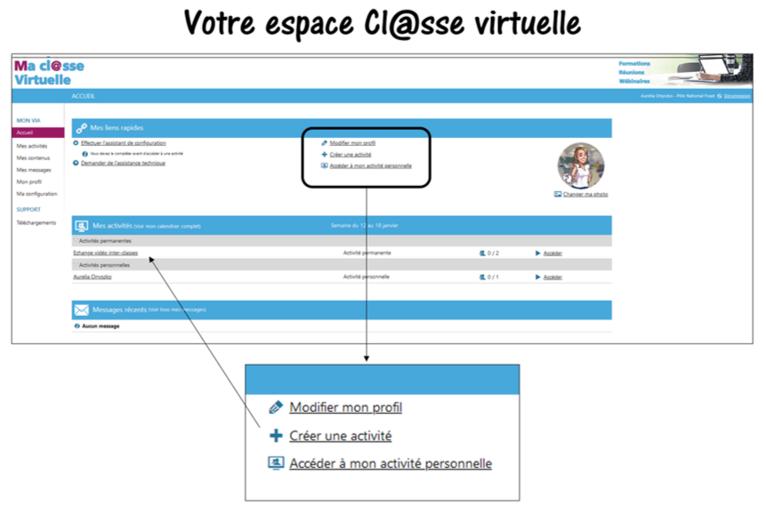 La plateforme Cl@sse virtuelle