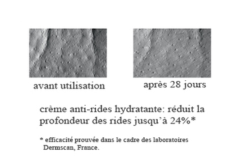 3. Gerovital-H3-Evolution-test-efficacite-creme-anti-rides
