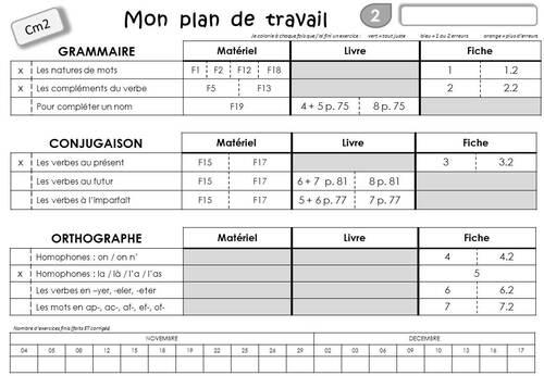 Plan de travail Cm2